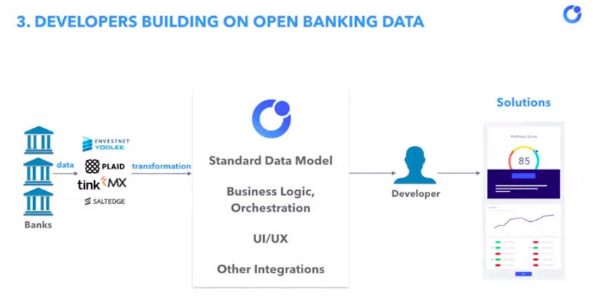 Webinar Recording: Open Banking Global Outlook