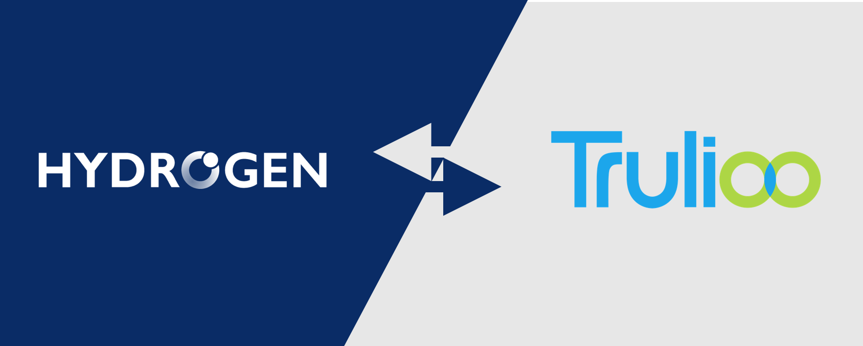 Hydrogen Integrates with KYC Provider Trulioo