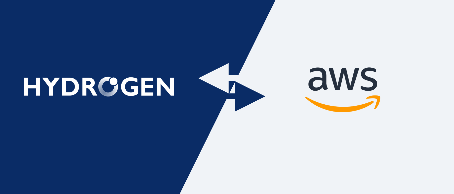 Hydrogen Integrates with AWS' KMS