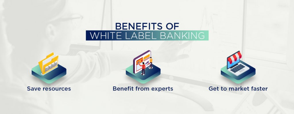 Benefits of White Label Banking