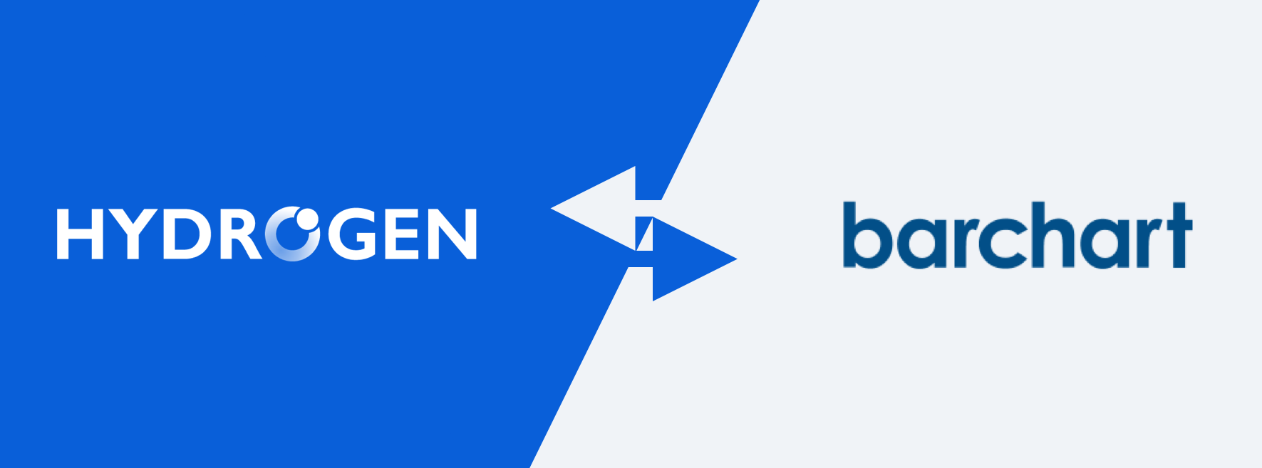 Hydrogen and Barchart Announce Data Integration Partnership